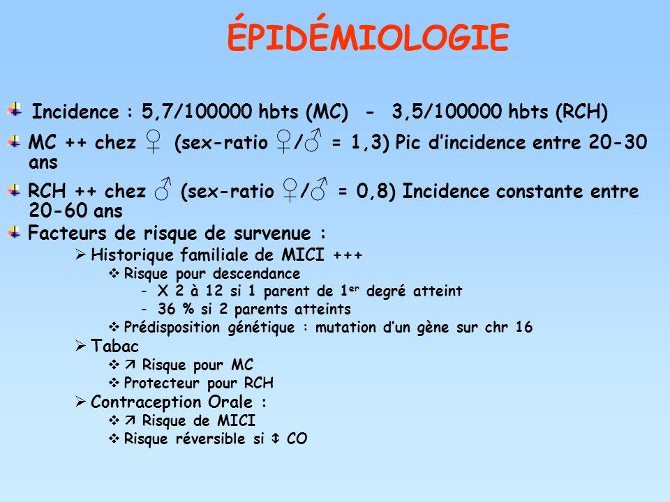Incidence : 5,7/100000 hbts (MC) - 3,5/100000 hbts (RCH) MC ++ chez (sex-ratio / = 1,3) Pic dincidence entre 20-30 ans RCH ++ chez (sex-ratio / = 0,8)