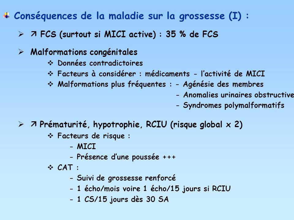 Conséquences de la maladie sur la grossesse (I) : FCS (surtout si MICI active) : 35 % de FCS Malformations congénitales Données contradictoires Facteu