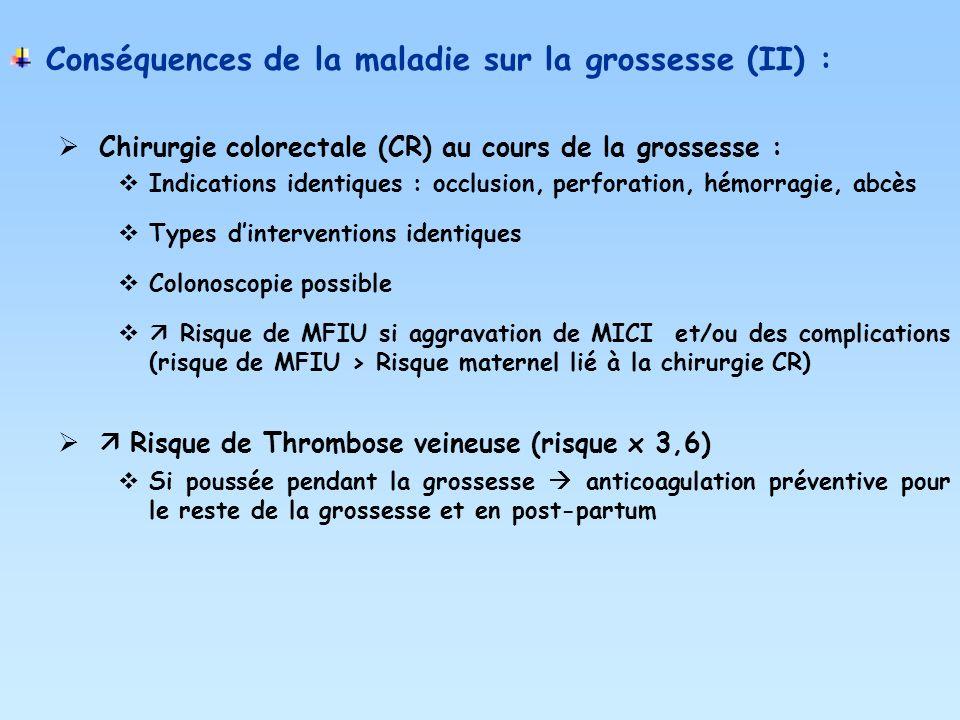 Conséquences de la maladie sur la grossesse (II) : Chirurgie colorectale (CR) au cours de la grossesse : Indications identiques : occlusion, perforati