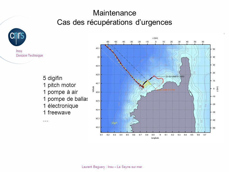 Laurent Beguery   Insu – La Seyne sur mer Maintenance Cas des récupérations durgences 5 digifin 1 pitch motor 1 pompe à air 1 pompe de ballast 1 élect
