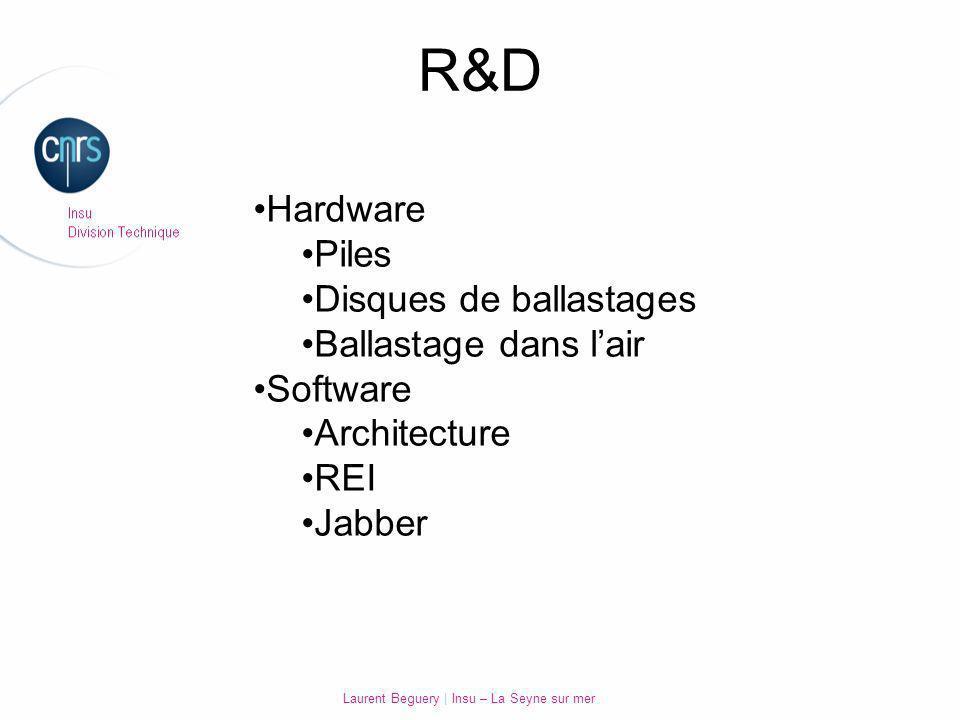 Laurent Beguery   Insu – La Seyne sur mer R&D Hardware Piles Disques de ballastages Ballastage dans lair Software Architecture REI Jabber