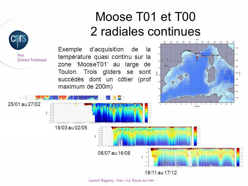 Laurent Beguery | Insu – La Seyne sur mer GOGASMOS Exemple dacquisition multi paramètres lors dune mission au large de lestuaire de la Gironde en mai et juin 2009 TempératureSalinité Turbidité Densité Chlorophylle A Oxygène