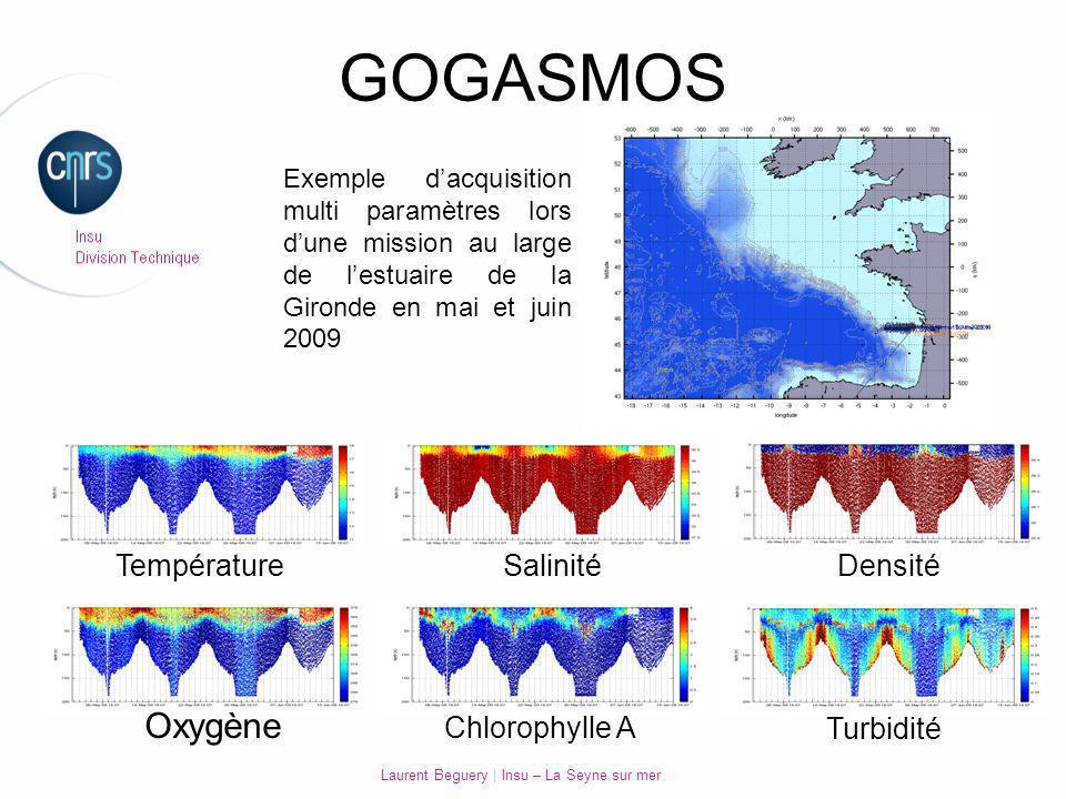 Laurent Beguery   Insu – La Seyne sur mer GOGASMOS Exemple dacquisition multi paramètres lors dune mission au large de lestuaire de la Gironde en mai