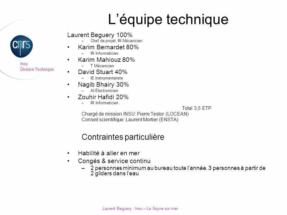 Laurent Beguery   Insu – La Seyne sur mer Léquipe technique Laurent Beguery 100% –Chef de projet, IR Mécanicien Karim Bernardet 80% –IR Informaticien