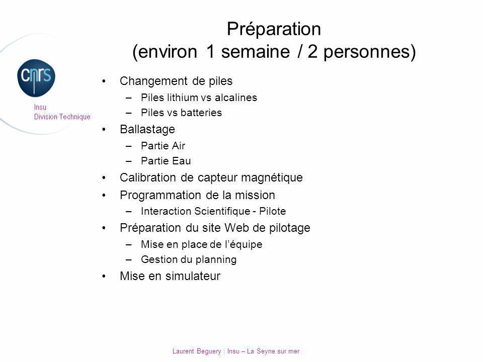 Laurent Beguery   Insu – La Seyne sur mer Préparation (environ 1 semaine / 2 personnes) Changement de piles –Piles lithium vs alcalines –Piles vs batt