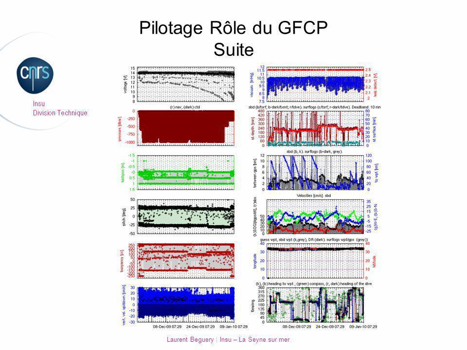 Laurent Beguery   Insu – La Seyne sur mer Pilotage Rôle du GFCP Suite