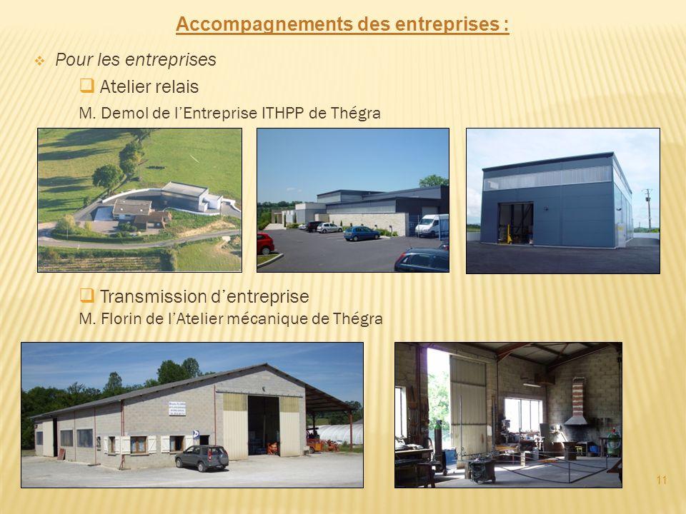 11 Atelier relais Transmission dentreprise Accompagnements des entreprises : Pour les entreprises M. Demol de lEntreprise ITHPP de Thégra M. Florin de