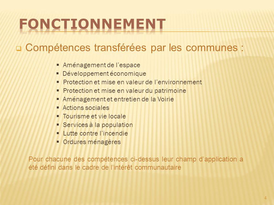 4 Compétences transférées par les communes : Pour chacune des compétences ci-dessus leur champ dapplication a été défini dans le cadre de lintérêt com