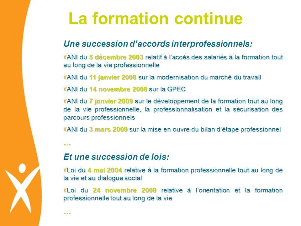 Une succession daccords interprofessionnels: ANI du 5 décembre 2003 relatif à laccès des salariés à la formation tout au long de la vie professionnell