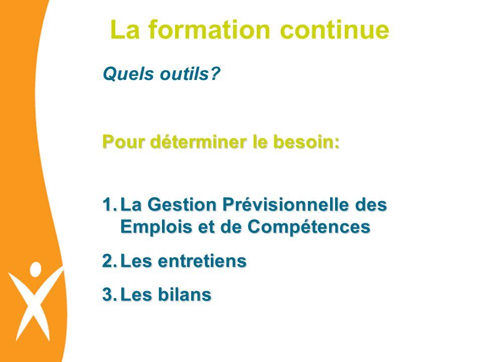La formation continue Quels outils? Pour déterminer le besoin: 1.La Gestion Prévisionnelle des Emplois et de Compétences 2.Les entretiens 3.Les bilans