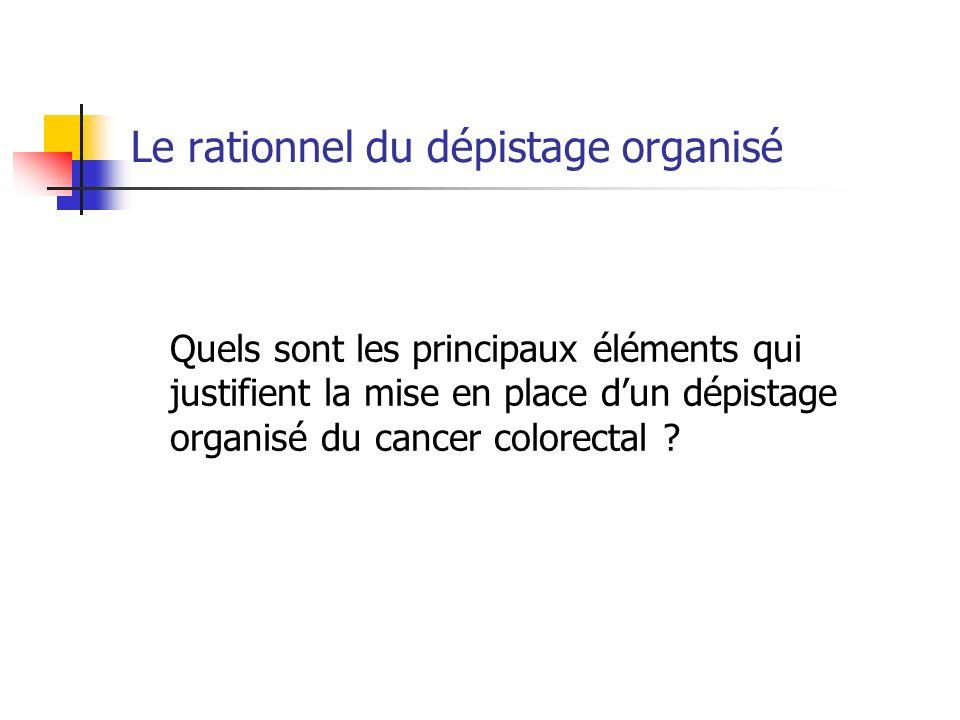 Le rationnel du dépistage organisé Quels sont les principaux éléments qui justifient la mise en place dun dépistage organisé du cancer colorectal ?