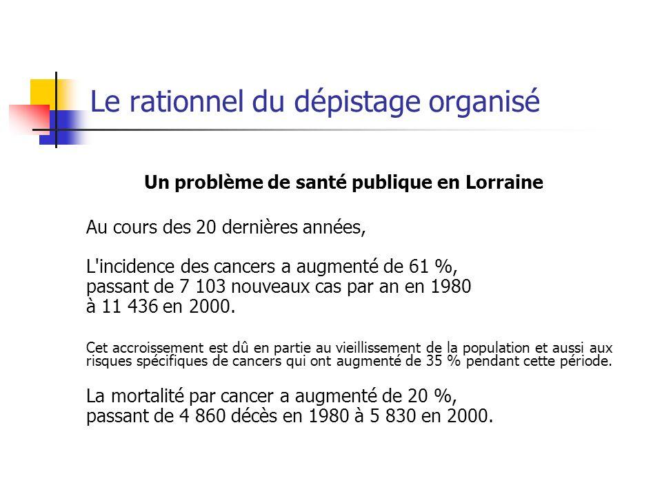 Un problème de santé publique en Lorraine Au cours des 20 dernières années, L'incidence des cancers a augmenté de 61 %, passant de 7 103 nouveaux cas