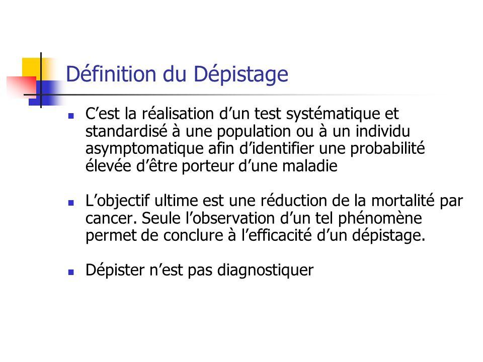 Définition du Dépistage Cest la réalisation dun test systématique et standardisé à une population ou à un individu asymptomatique afin didentifier une