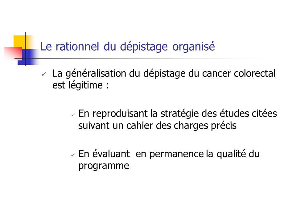 Le rationnel du dépistage organisé La généralisation du dépistage du cancer colorectal est légitime : En reproduisant la stratégie des études citées s