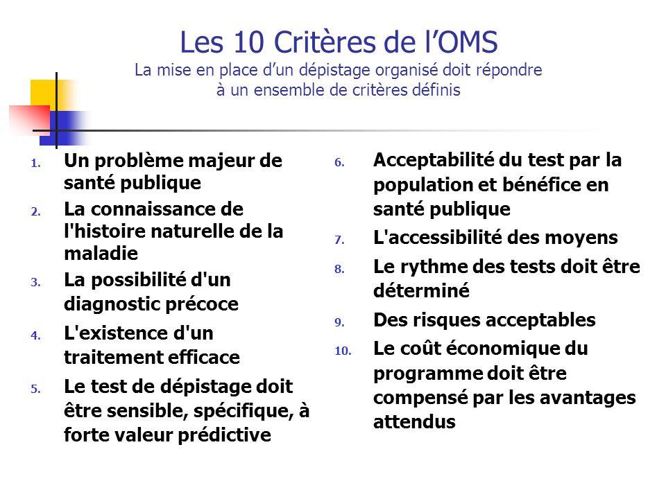 Les 10 Critères de lOMS La mise en place dun dépistage organisé doit répondre à un ensemble de critères définis 1. Un problème majeur de santé publiqu