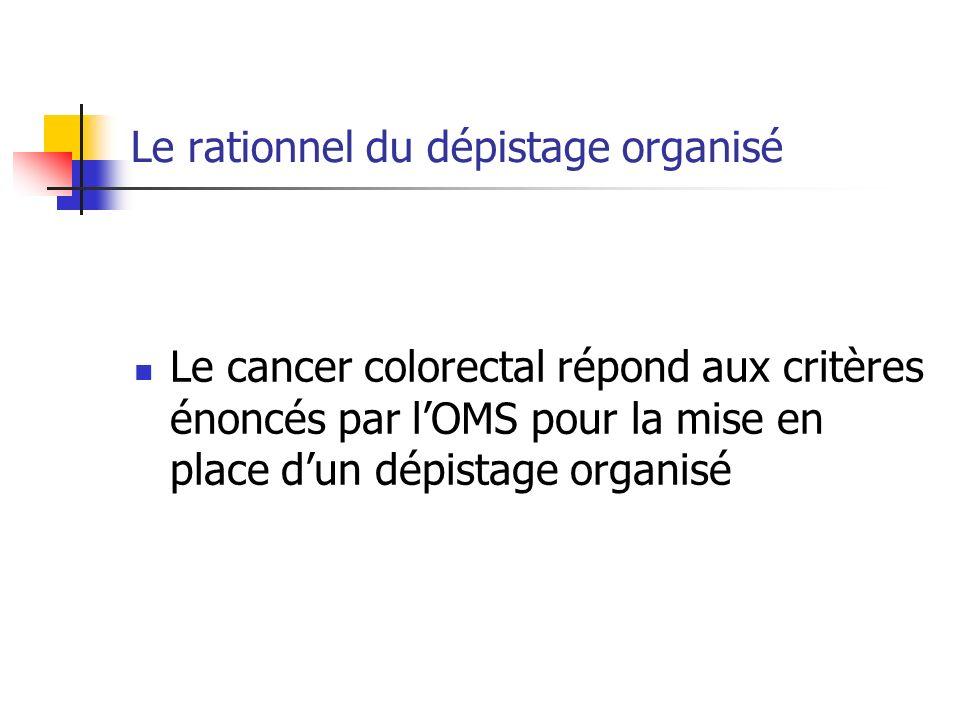 Le rationnel du dépistage organisé Un problème de santé publique: fréquence Incidence des cancers en France Année 2000 Sein: 42.000 Prostate: 40.000 Colorectal: 36.500 Poumon: 28.000 VADS: 25.000 Col de lutérus: 3.000 Autres cancers: 104.000 Total Cancers: 278.000 171.000 soit 61%