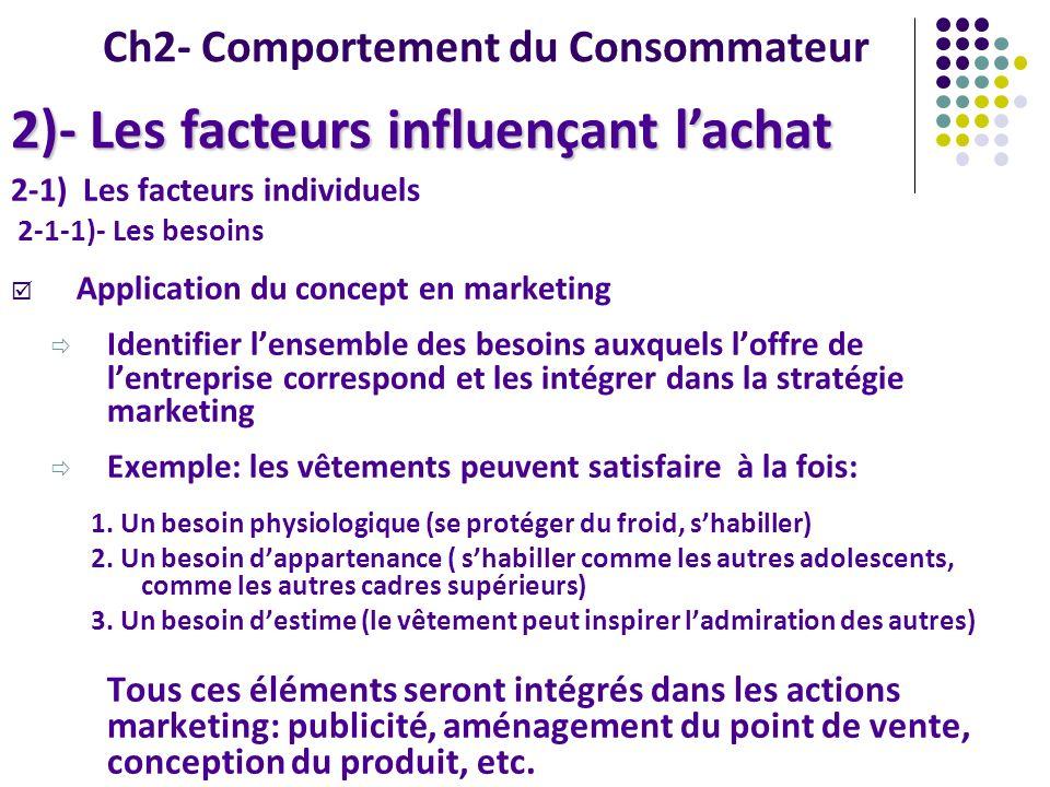 2-1) Les facteurs individuels 2-1-1)- Les besoins Application du concept en marketing Identifier lensemble des besoins auxquels loffre de lentreprise