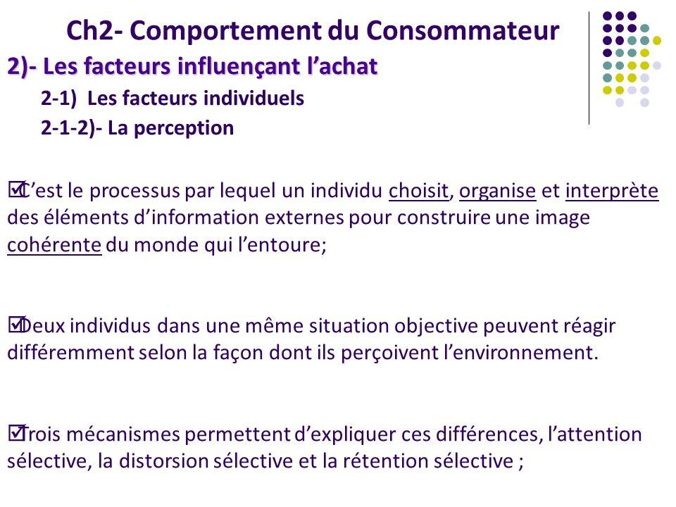 2-1) Les facteurs individuels 2-1-2)- La perception Ch2- Comportement du Consommateur 2)- Les facteurs influençant lachat Cest le processus par lequel