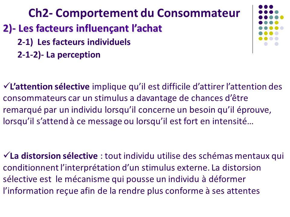 2-1) Les facteurs individuels 2-1-2)- La perception Ch2- Comportement du Consommateur 2)- Les facteurs influençant lachat Lattention sélective impliqu