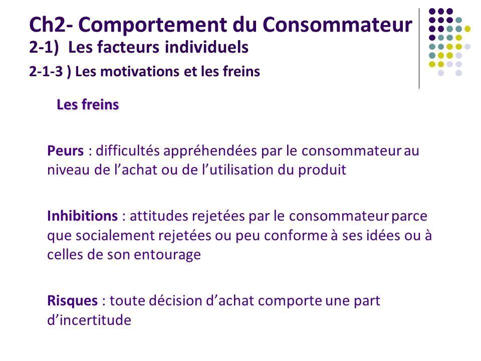 Ch2- Comportement du Consommateur 2-1) Les facteurs individuels 2-1-3 ) Les motivations et les freins Les freins Peurs : difficultés appréhendées par