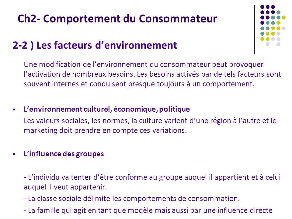 Ch2- Comportement du Consommateur 2-2 ) Les facteurs denvironnement Une modification de lenvironnement du consommateur peut provoquer lactivation de n