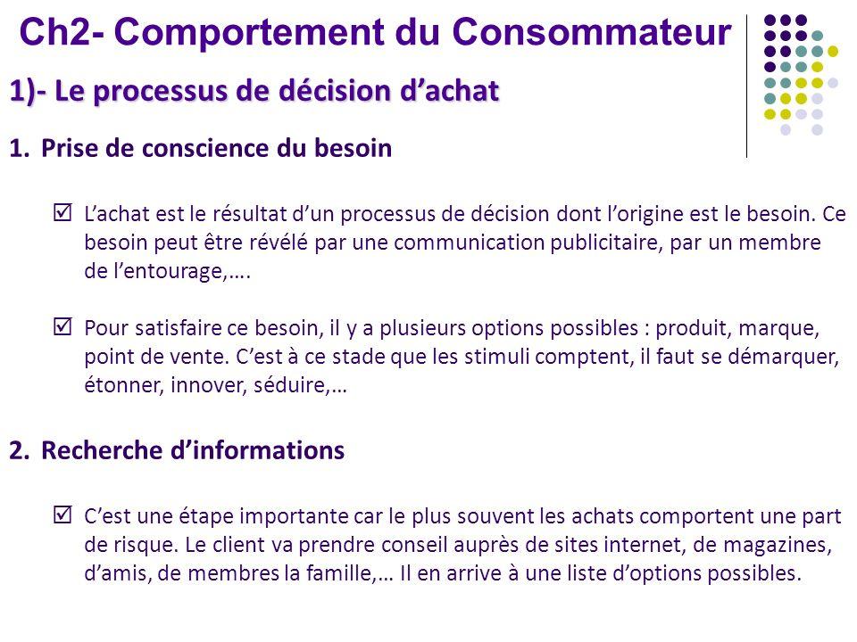 Ch2- Comportement du Consommateur 1)- Le processus de décision dachat 1.Prise de conscience du besoin Lachat est le résultat dun processus de décision