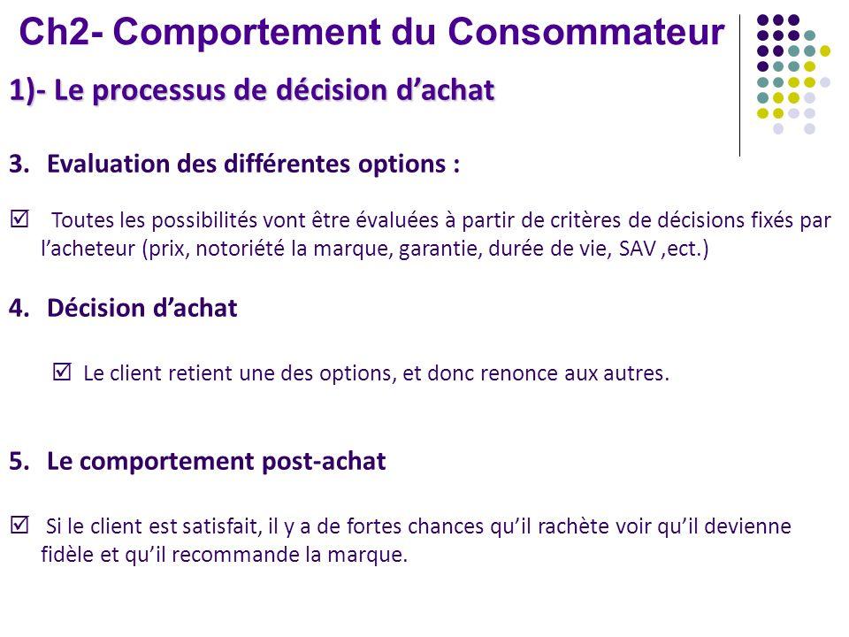 Ch2- Comportement du Consommateur 1)- Le processus de décision dachat 3. Evaluation des différentes options : Toutes les possibilités vont être évalué