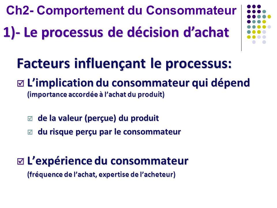 Facteurs influençant le processus: Limplication du consommateur qui dépend (importance accordée à lachat du produit) Limplication du consommateur qui