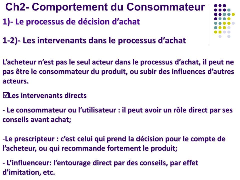 Ch2- Comportement du Consommateur 1)- Le processus de décision dachat Les stimuli marketing: publicité, promotion des ventes, etc.
