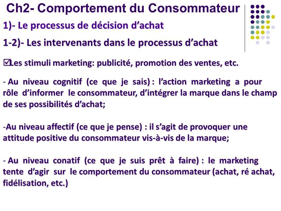 Ch2- Comportement du Consommateur 1)- Le processus de décision dachat Les stimuli marketing: publicité, promotion des ventes, etc. Les stimuli marketi