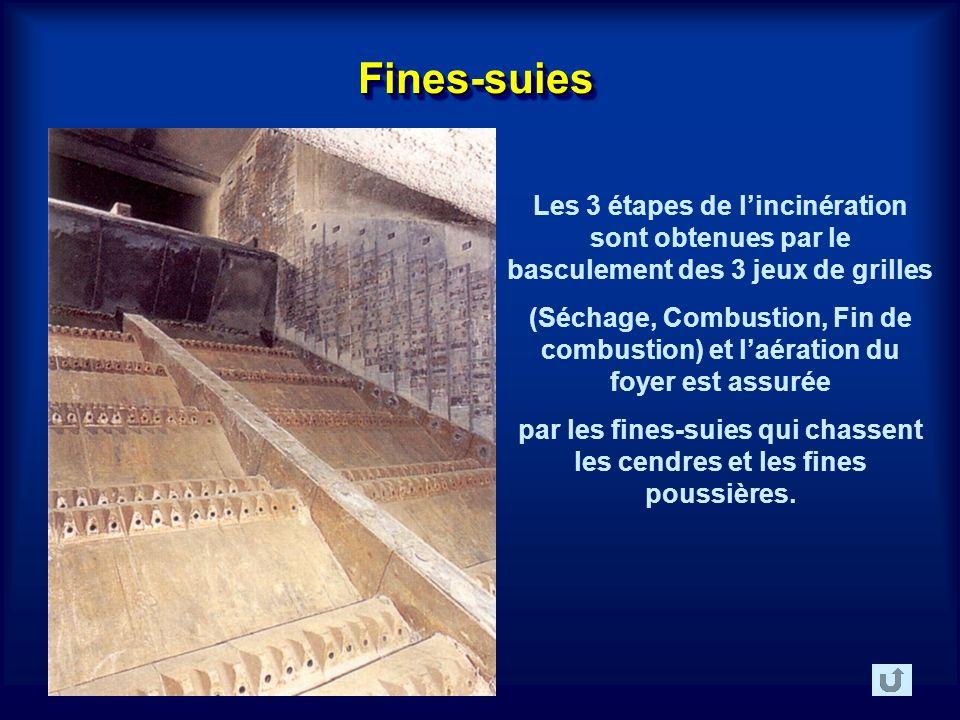 Fines-suiesFines-suies Les 3 étapes de lincinération sont obtenues par le basculement des 3 jeux de grilles (Séchage, Combustion, Fin de combustion) et laération du foyer est assurée par les fines-suies qui chassent les cendres et les fines poussières.