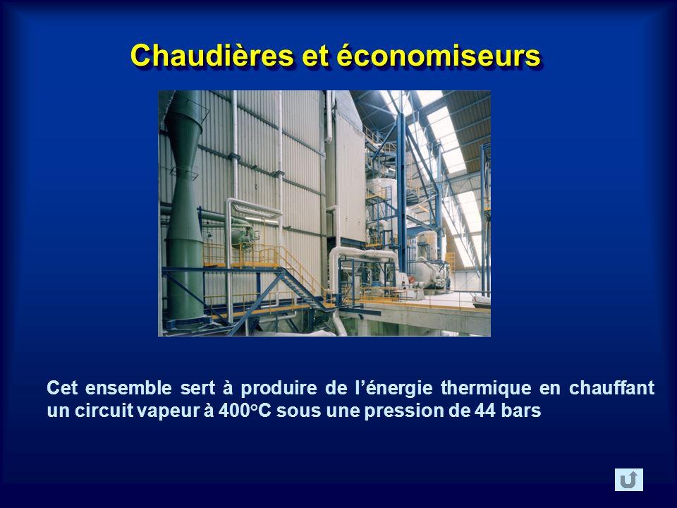 Chaudières et économiseurs Cet ensemble sert à produire de lénergie thermique en chauffant un circuit vapeur à 400°C sous une pression de 44 bars