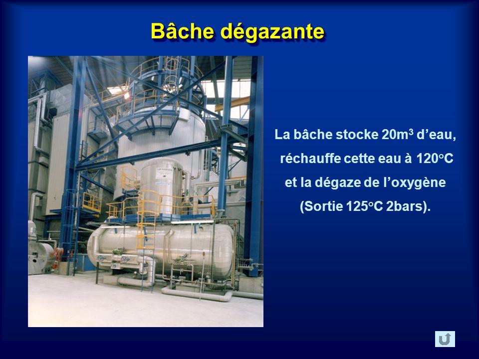 Bâche dégazante La bâche stocke 20m 3 deau, réchauffe cette eau à 120°C et la dégaze de loxygène (Sortie 125°C 2bars).