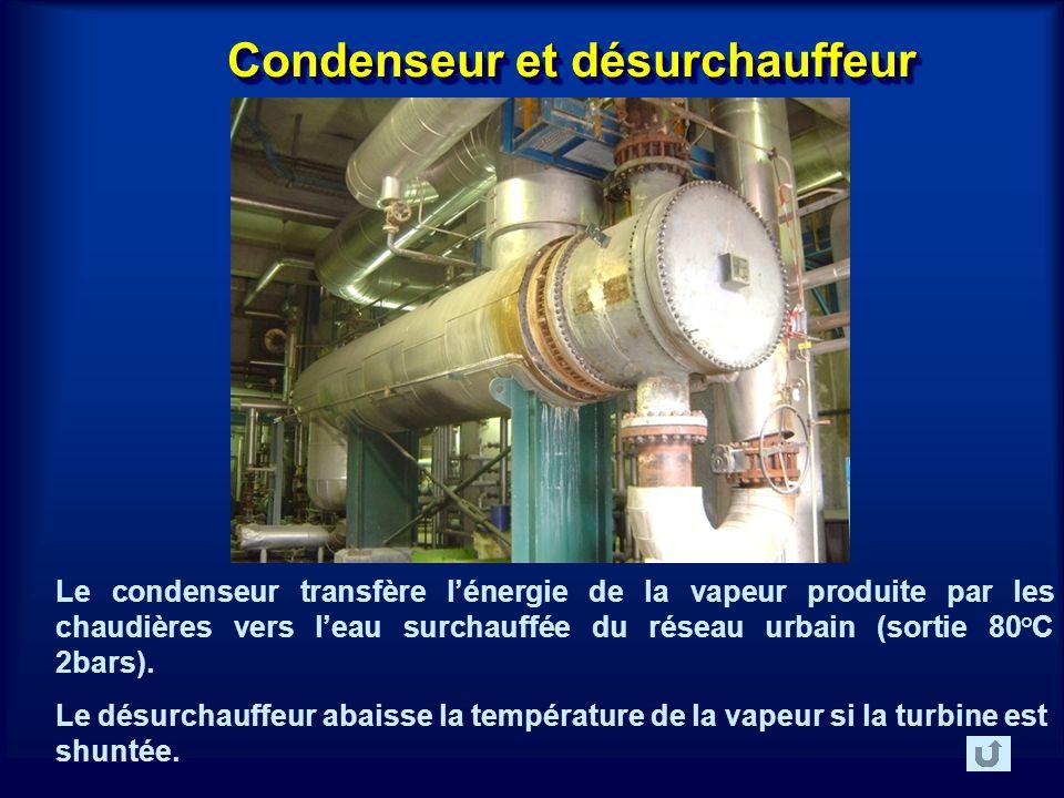 Condenseur et désurchauffeur Le condenseur transfère lénergie de la vapeur produite par les chaudières vers leau surchauffée du réseau urbain (sortie 80°C 2bars).