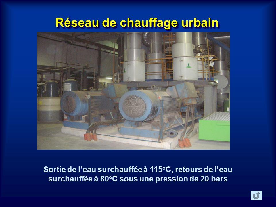 Réseau de chauffage urbain Sortie de leau surchauffée à 115°C, retours de leau surchauffée à 80°C sous une pression de 20 bars