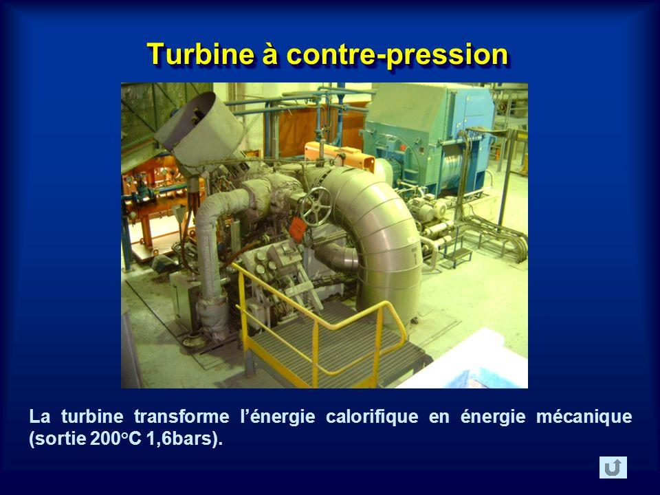 Turbine à contre-pression La turbine transforme lénergie calorifique en énergie mécanique (sortie 200°C 1,6bars).