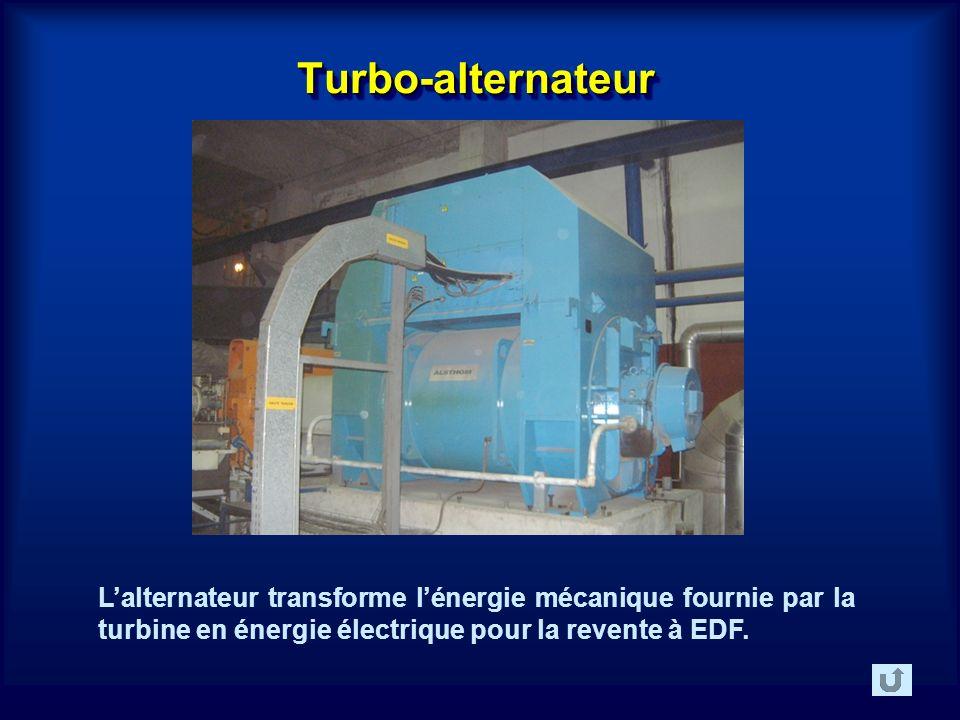 Turbo-alternateurTurbo-alternateur Lalternateur transforme lénergie mécanique fournie par la turbine en énergie électrique pour la revente à EDF.