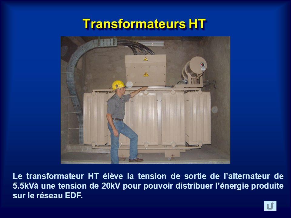 Transformateurs HT Le transformateur HT élève la tension de sortie de lalternateur de 5.5kVà une tension de 20kV pour pouvoir distribuer lénergie produite sur le réseau EDF.