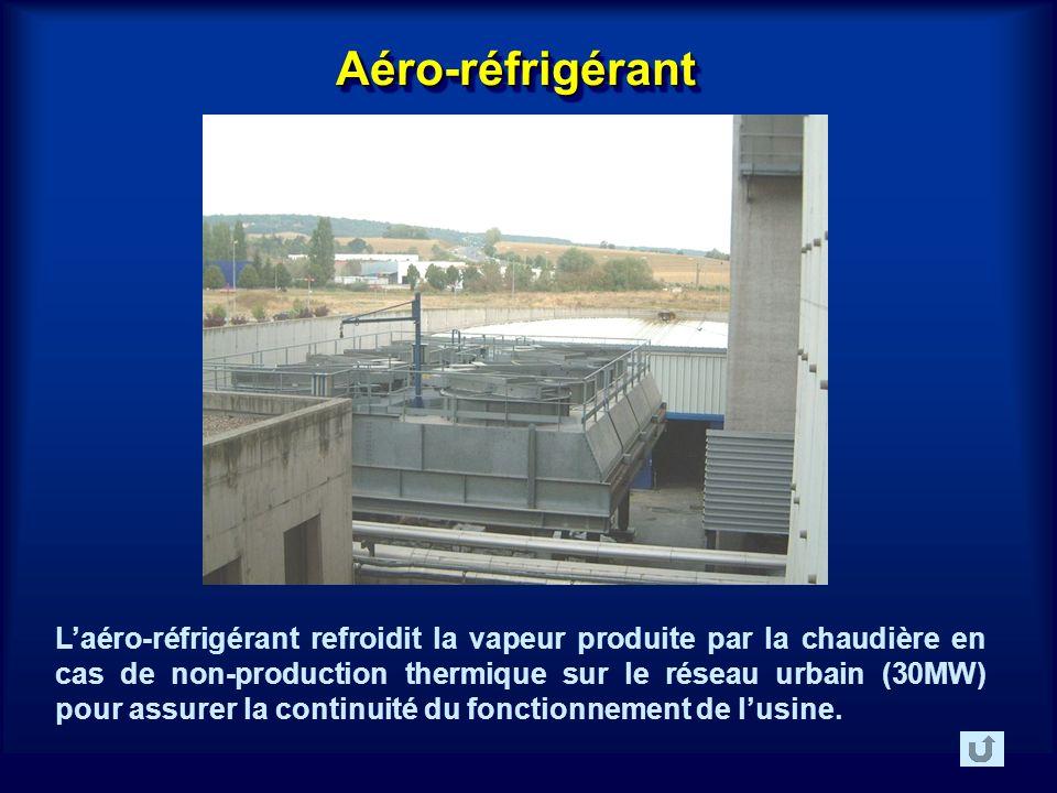 Aéro-réfrigérantAéro-réfrigérant Laéro-réfrigérant refroidit la vapeur produite par la chaudière en cas de non-production thermique sur le réseau urbain (30MW) pour assurer la continuité du fonctionnement de lusine.