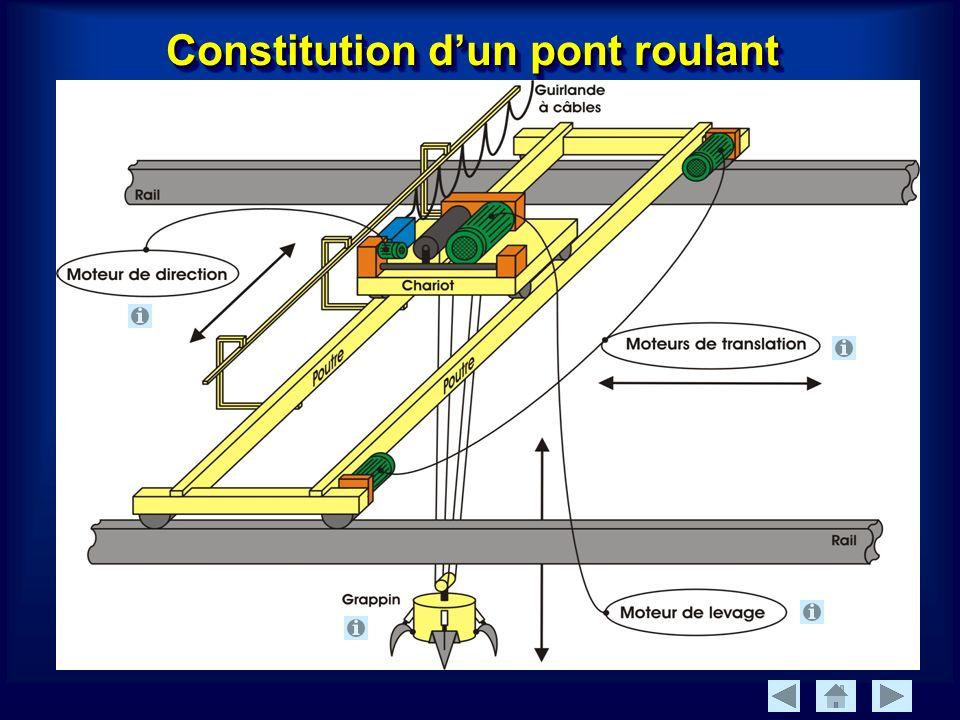 Constitution dun pont roulant