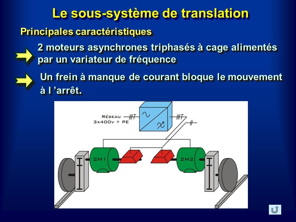 Le sous-système de translation 2 moteurs asynchrones triphasés à cage alimentés par un variateur de fréquence Principales caractéristiques Un frein à manque de courant bloque le mouvement à l arrêt.