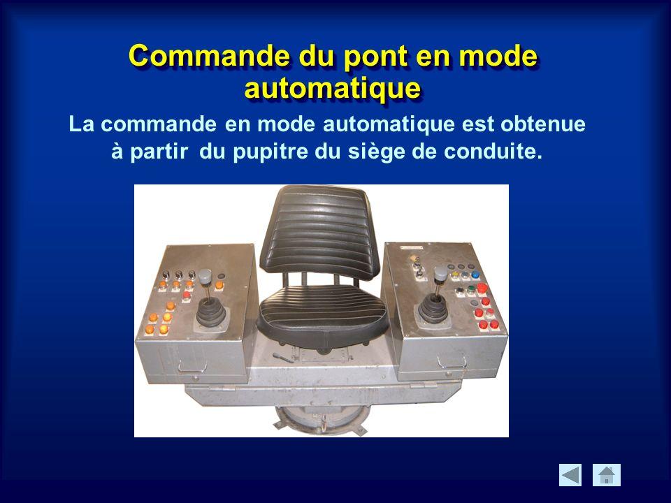 Commande du pont en mode automatique La commande en mode automatique est obtenue à partir du pupitre du siège de conduite.