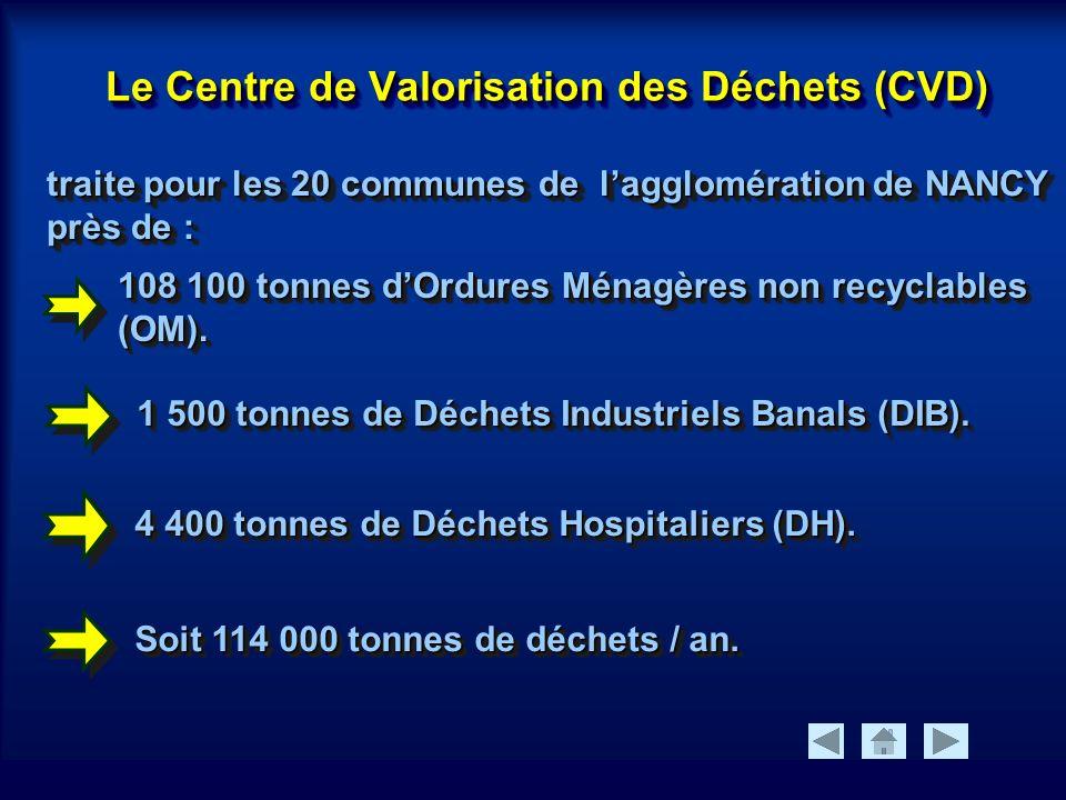 Le Centre de Valorisation des Déchets (CVD) Valorise les déchets en les incinérant à laide de 2 fours.