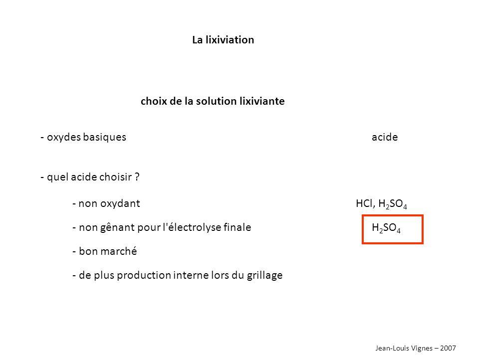 Jean-Louis Vignes – 2007 La lixiviation - lors de la lixiviation réalisation dune 1 ère purification avec élimination des composés insolubles : Au, Ag, PbSO 4, SiO 2 - dissolution de la ferrite : emploi de H 2 SO 4 concentré à 95°C - réalisée avec H 2 SO 4 2 mol.L -1, vers 60°C