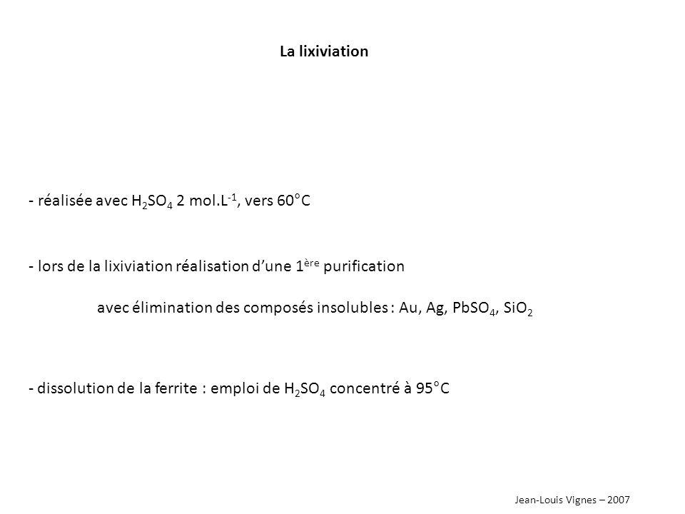 Jean-Louis Vignes – 2007 2 ème purification : élimination de Fe hydroxydespH Sb (III)< 0 Sn (II)2 Fe (III)2 In (III)3,6 Al (III)4,0 Cu (II)5,2 Zn (II)6,5 Fe (II)7,0 Ni (II)7 Co (II)7,5 Cd (II)8 Mn (II)8,5 pH de début de précipitation de divers hydroxydes pour 1 mol.L -1 de M z+ - oxydation de Fe (II) en Fe (III) - augmentation du pH à 5 - comment procéder sans ajouter de nouvelles impuretés .