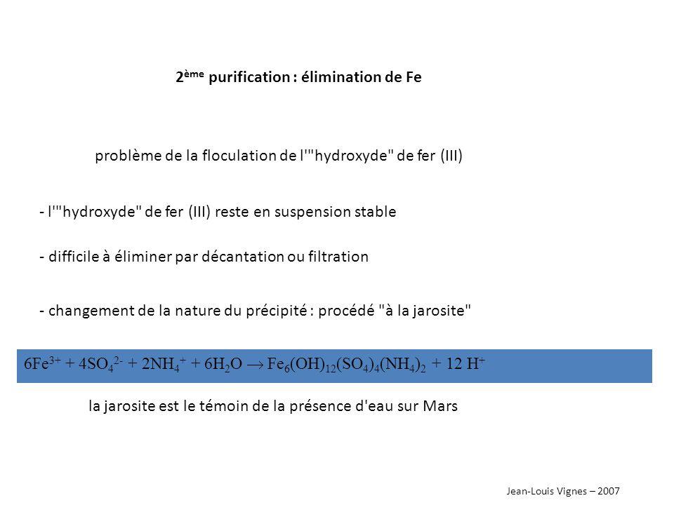 Jean-Louis Vignes – 2007 2 ème purification : élimination de Fe - Élimination de : Fe, Al, Ga, In, Sb, Sn, As, Ge et Cu partiellement - Composition de la solution après la 2 ème purification Zn 2+ Mg 2+ Mn 2+ Cu 2+ Cd 2+ Co 2+ Ni 2+ 150 g.L -1 5 à 15 g.L -1 2 à 10 g.L -1 0,1 à 1 g.L -1 0,1 à 0,5 g.L -1 1 à 20 mg.L -1 2 à 10 mg.L -1