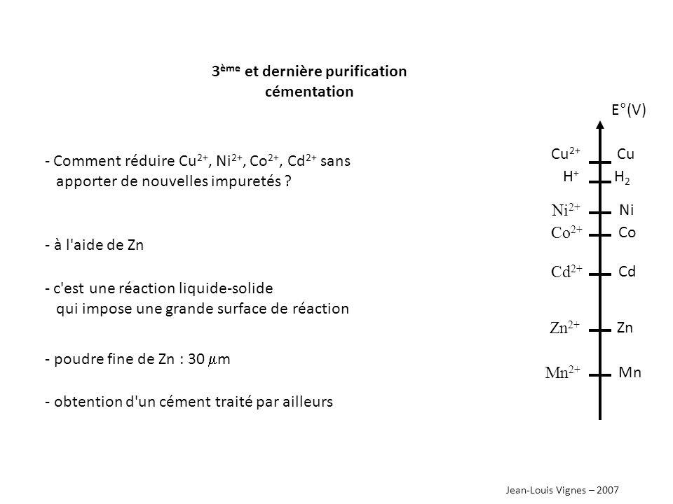 Jean-Louis Vignes – 2007 Purifications résumées sur un diagramme potentiel - pH Concentrations maximales admissibles avant électrolyse ImpuretésTeneur maximale (mg.L -1 ) Ge0,001 Sb0,1 Ni0,2 Co0,2 Cd2 Fe10