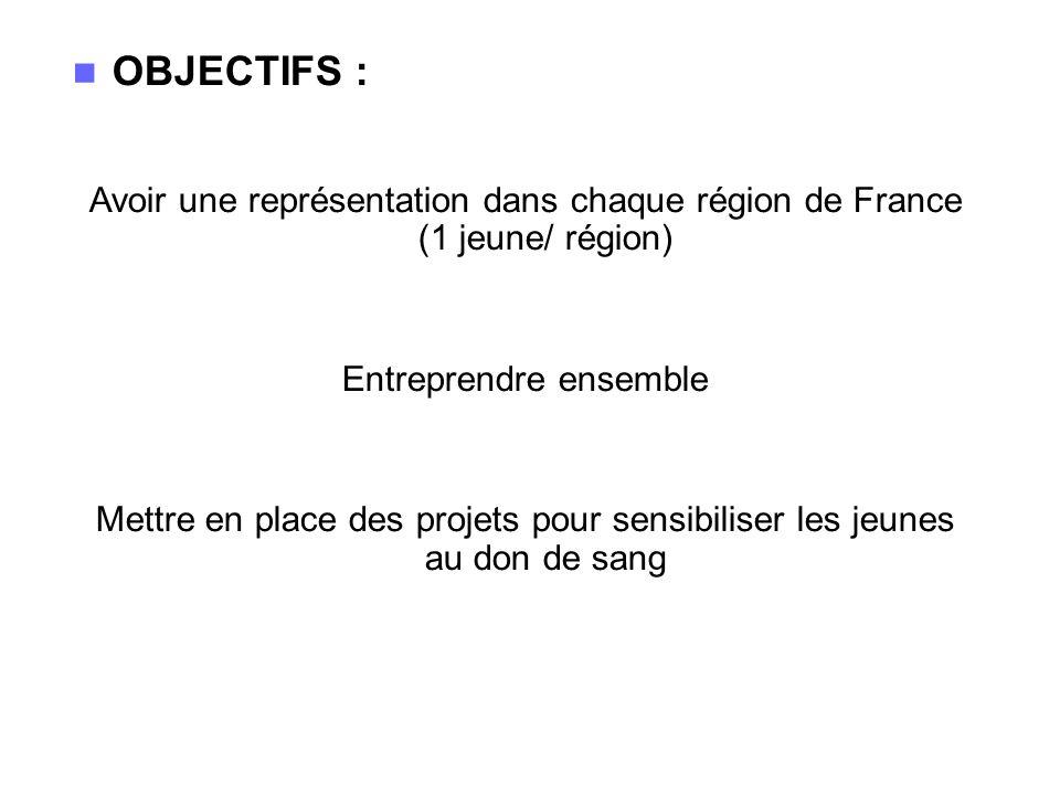 OBJECTIFS : Avoir une représentation dans chaque région de France (1 jeune/ région) Entreprendre ensemble Mettre en place des projets pour sensibiliser les jeunes au don de sang
