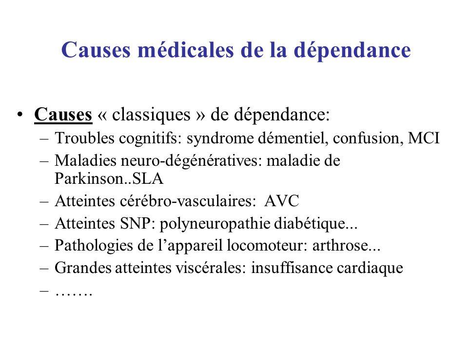 Causes médicales de la dépendance Causes « classiques » de dépendance: –Troubles cognitifs: syndrome démentiel, confusion, MCI –Maladies neuro-dégénér