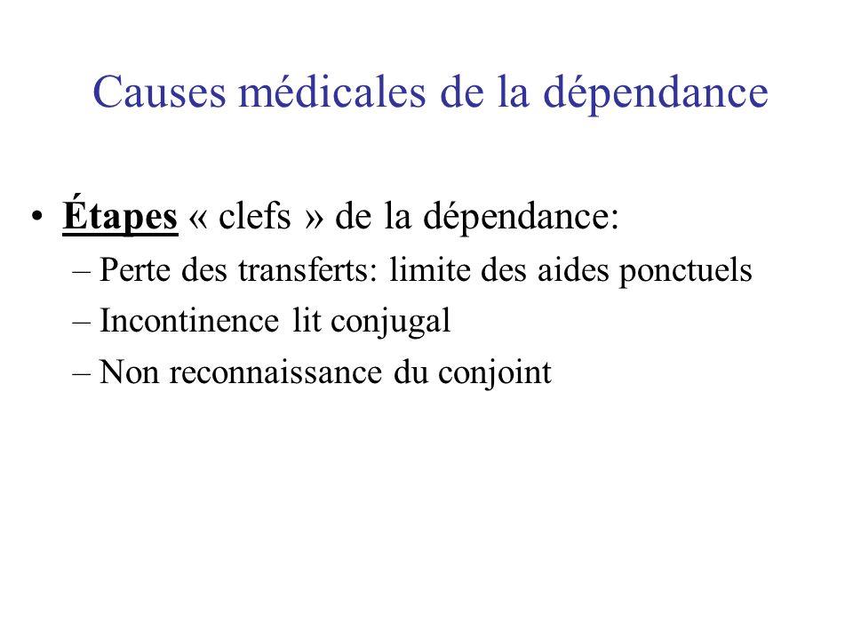 Causes médicales de la dépendance Étapes « clefs » de la dépendance: –Perte des transferts: limite des aides ponctuels –Incontinence lit conjugal –Non